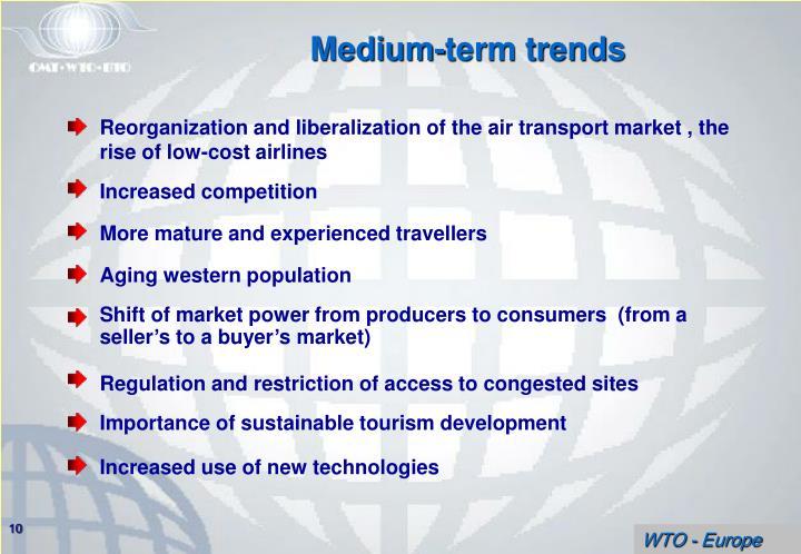 Medium-term trends