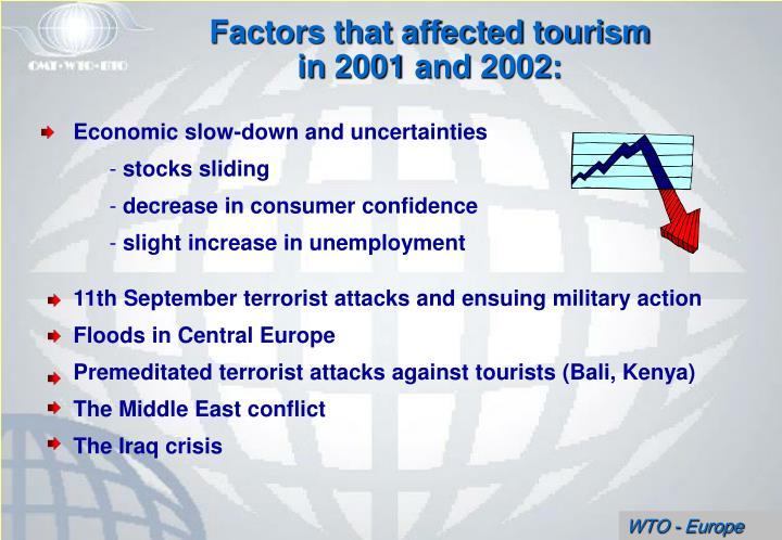 Factors that affected tourism