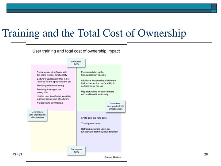 Training and the Total Cost of Ownership