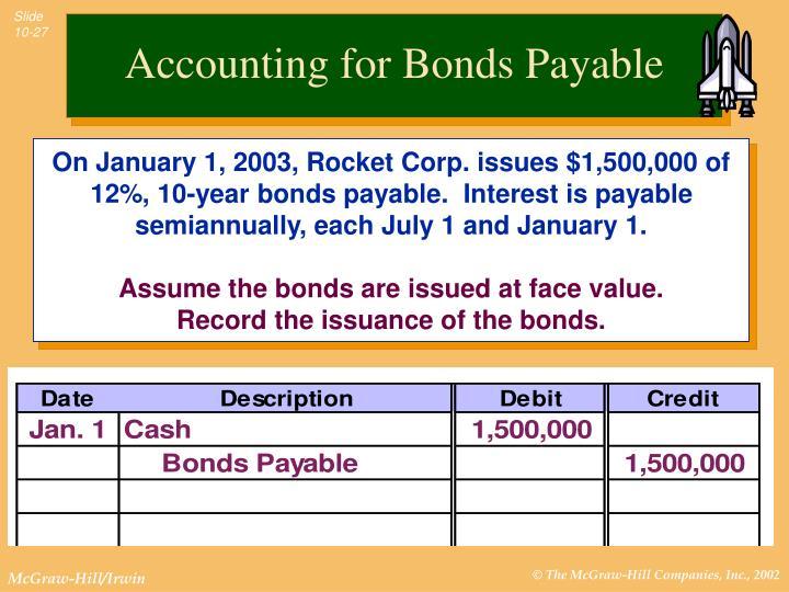Accounting for Bonds Payable