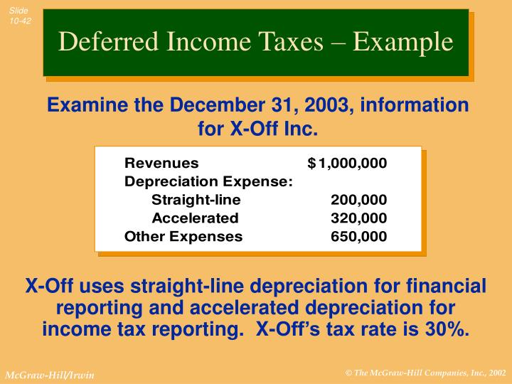 Deferred Income Taxes – Example