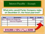 interest payable example
