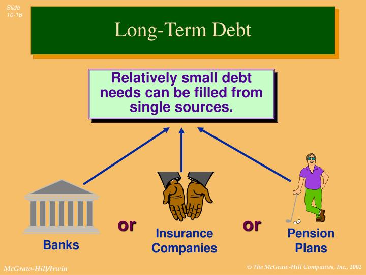 Relatively small debt needs can be filled from single sources.