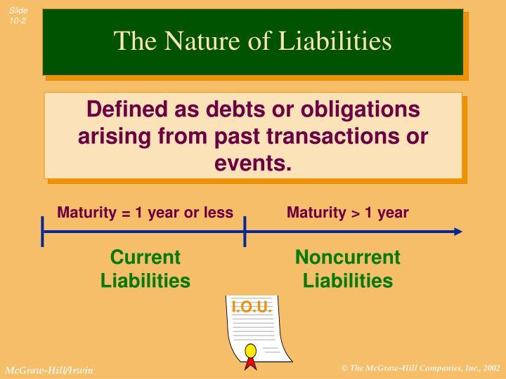 Current Liabilities