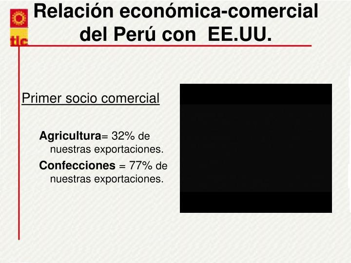 Relacin econmica-comercial del Per con  EE.UU.