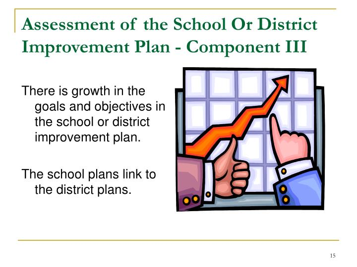 Assessment of the School Or District Improvement Plan - Component III