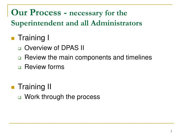 Our Process -