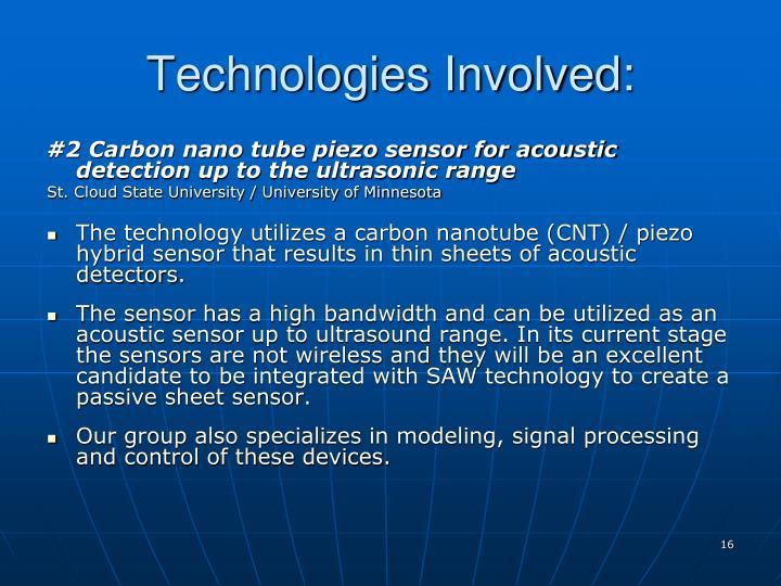 Technologies Involved: