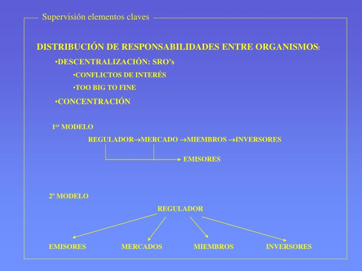 Supervisión elementos claves