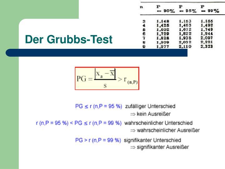 Der Grubbs-Test