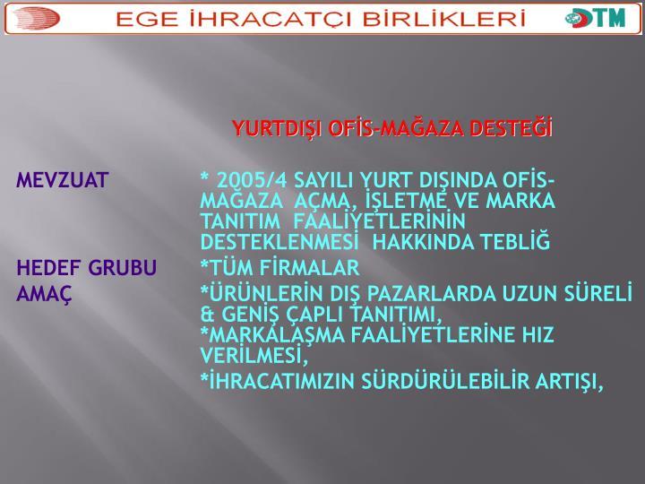 YURT DIŞI OFİS-MAĞAZA