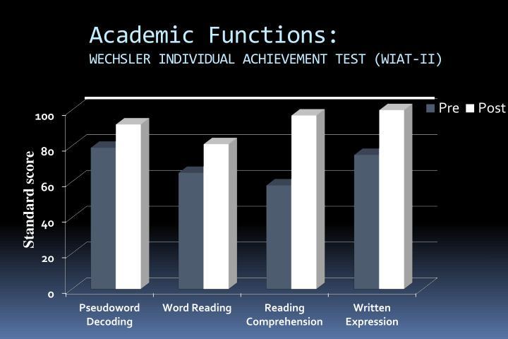 Academic Functions: