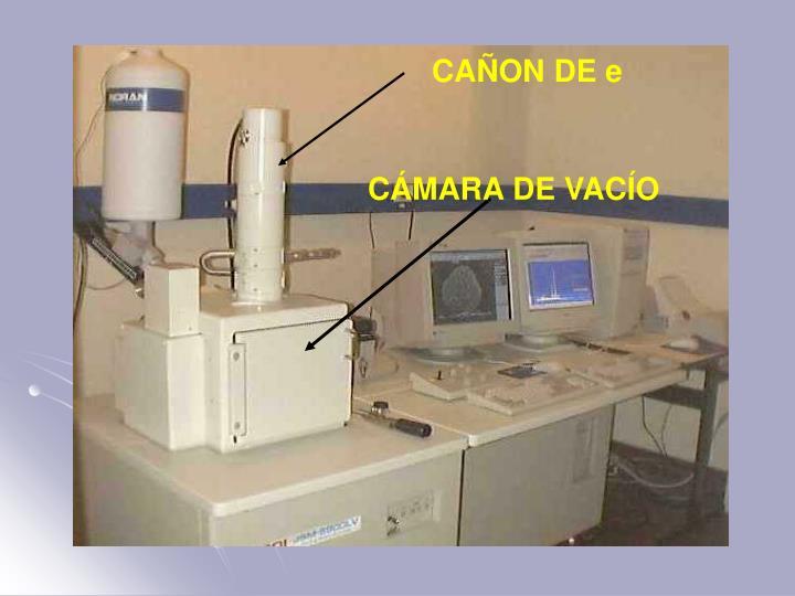 CAÑON DE e