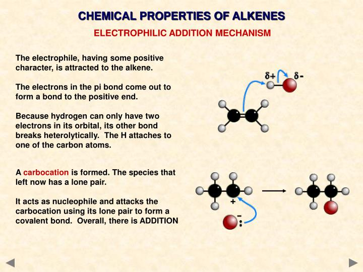 CHEMICAL PROPERTIES OF ALKENES