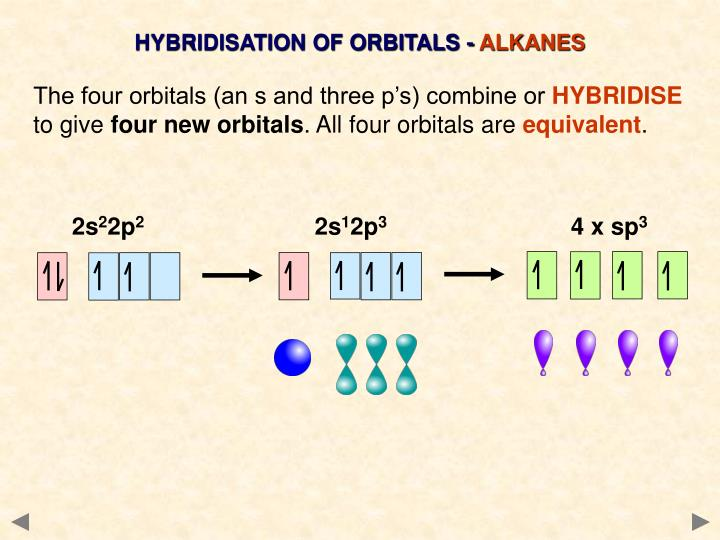 HYBRIDISATION OF ORBITALS -
