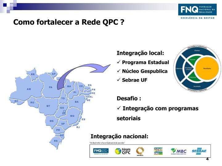 Como fortalecer a Rede QPC ?