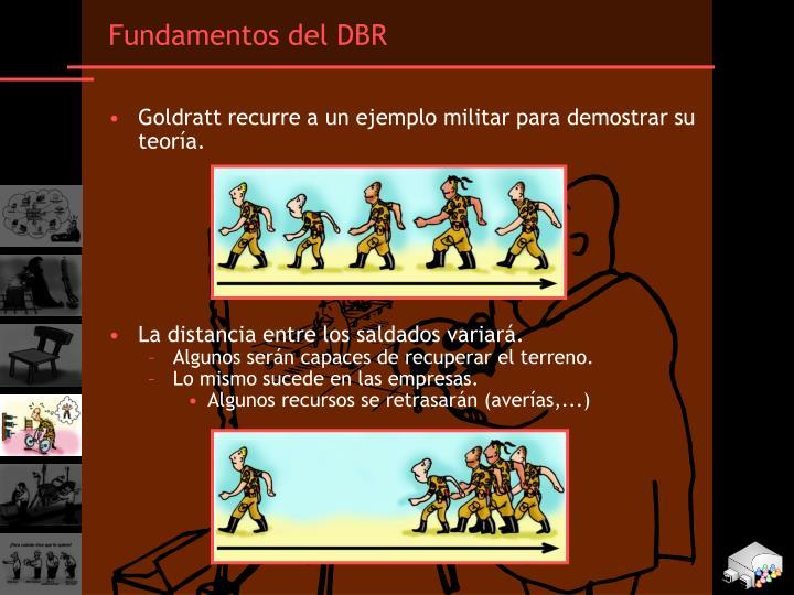 Fundamentos del DBR