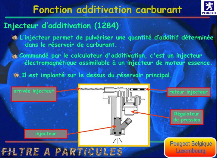Linjecteur permet de pulvriser une quantit dadditif dtermine