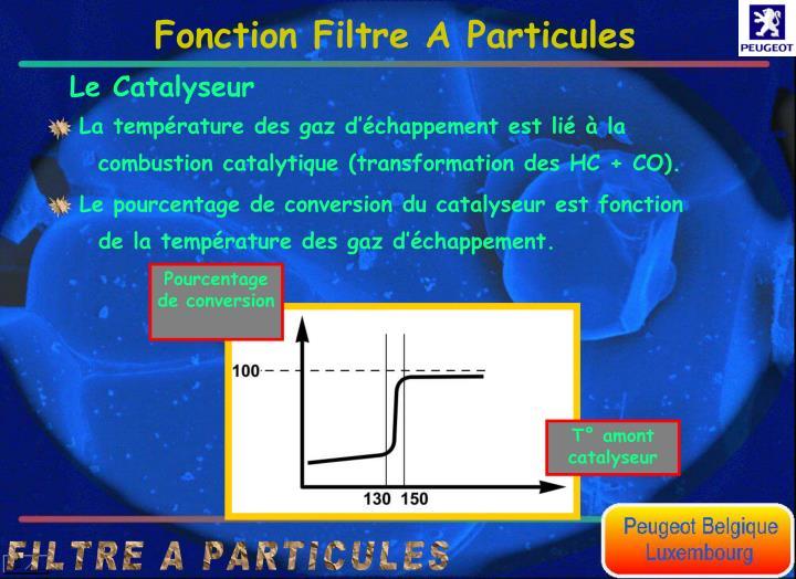 Le pourcentage de conversion du catalyseur est fonction