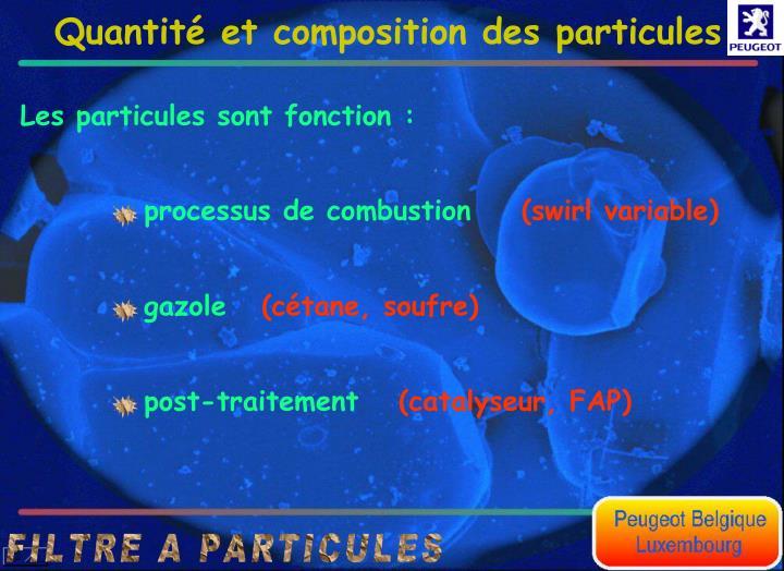 processus de combustion