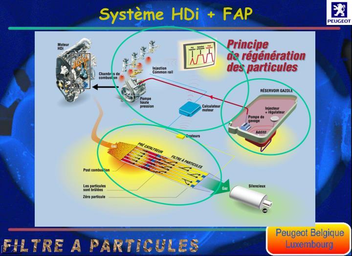 Systme HDi + FAP