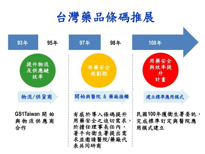 台灣藥品條碼推展