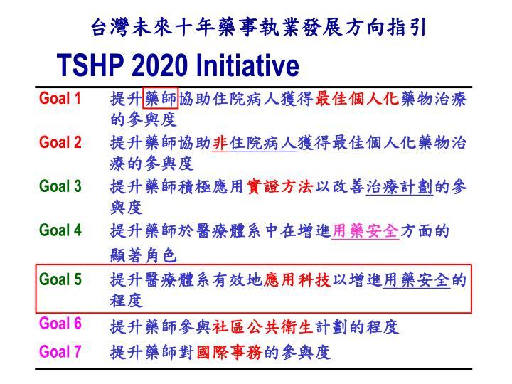 TSHP 2020