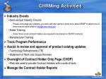 chrming activities
