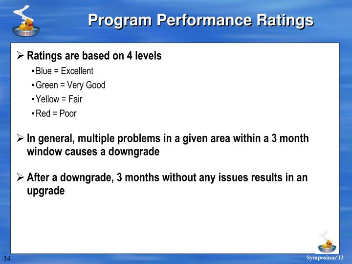 Ratings are based on 4 levels