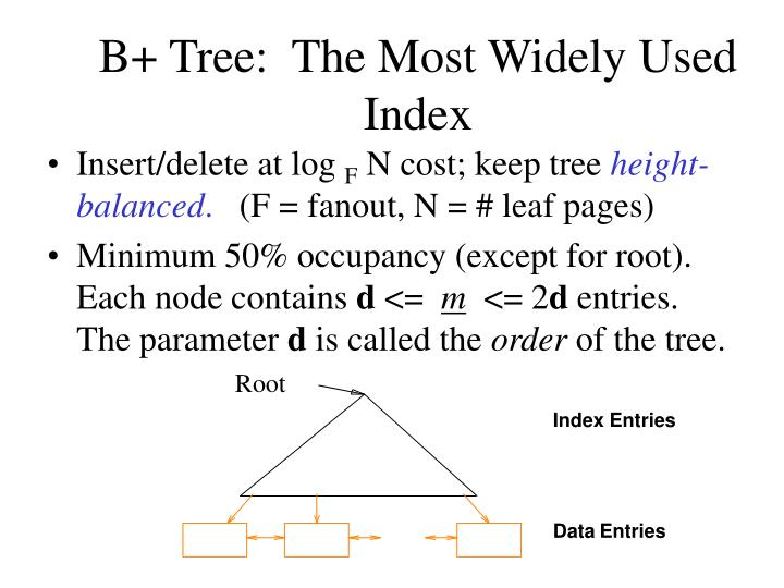 Index Entries