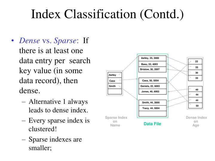 Index Classification (Contd.)