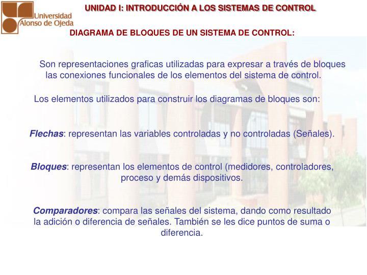 DIAGRAMA DE BLOQUES DE UN SISTEMA DE CONTROL:
