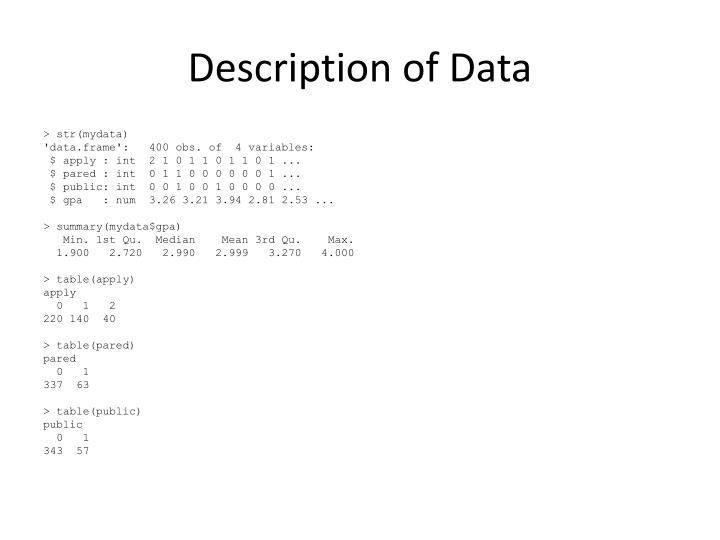 Description of Data