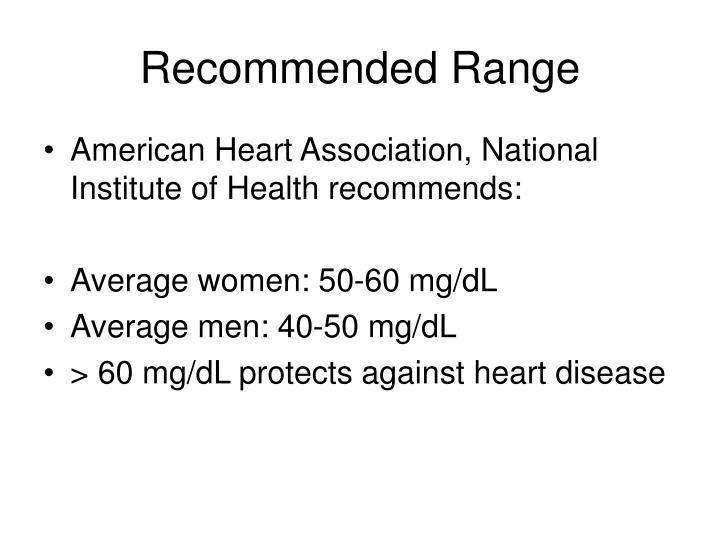Recommended Range