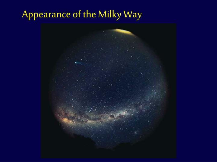 Appearance of the Milky Way