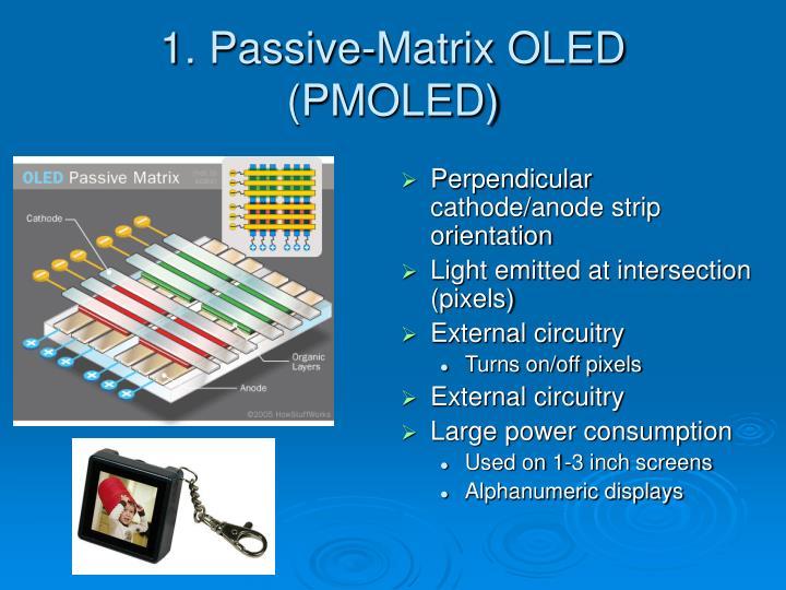 1. Passive-Matrix OLED (PMOLED)