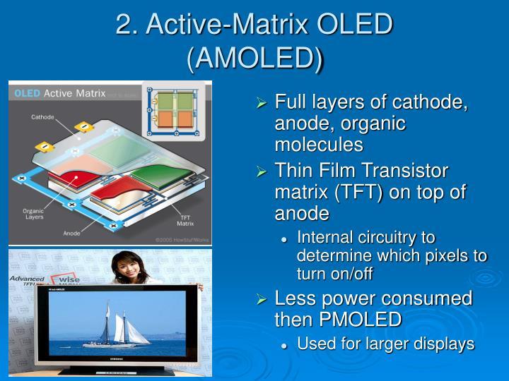 2. Active-Matrix OLED