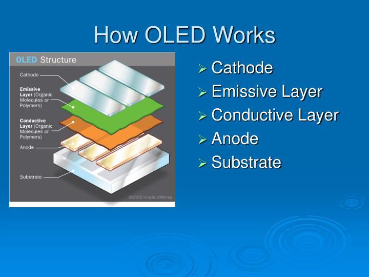 How OLED Works