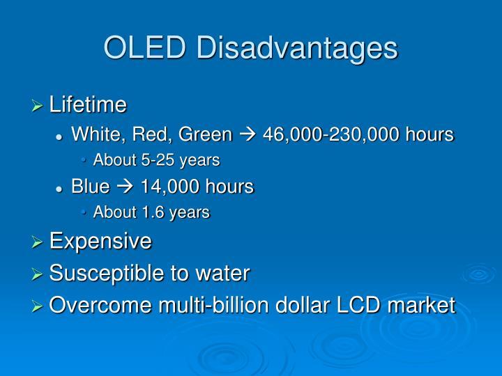 OLED Disadvantages