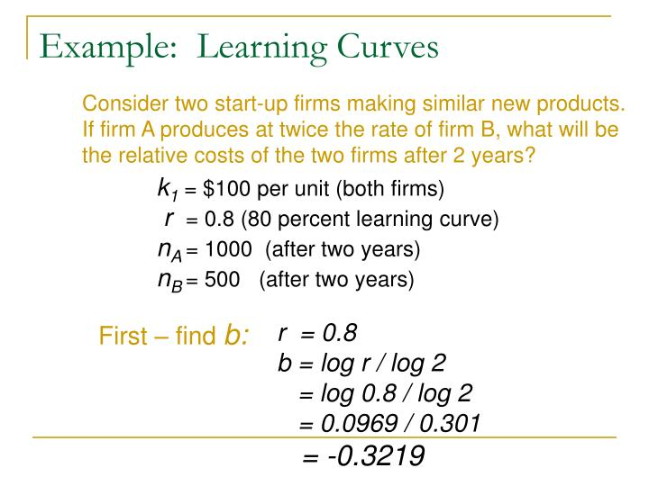 Example:  Learning Curves