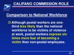 califano commission role10