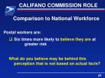 califano commission role12