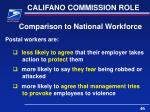 califano commission role13