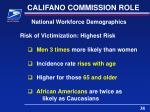 califano commission role5