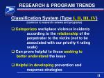 research program trends