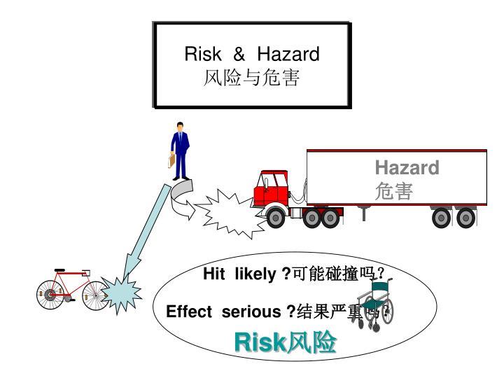 Risk  &  Hazard