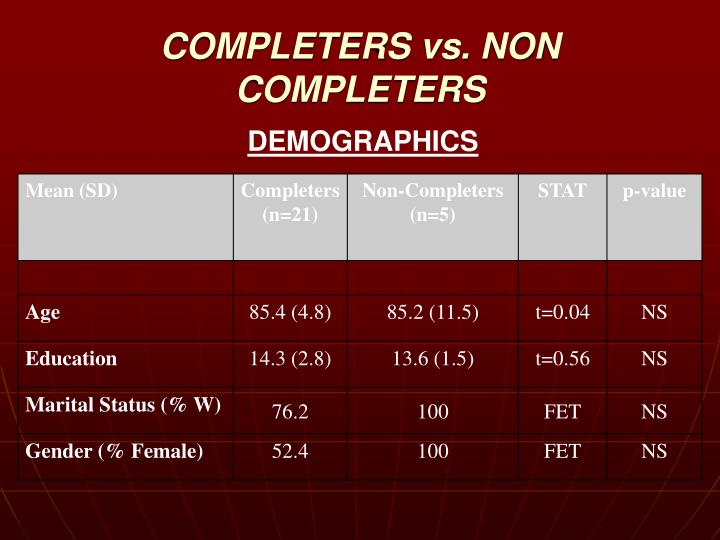 COMPLETERS vs. NON COMPLETERS