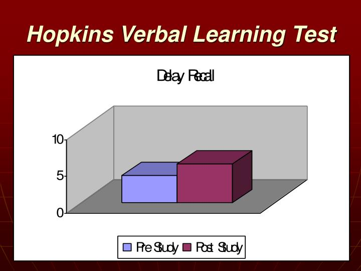 Hopkins Verbal Learning Test