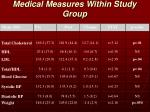 medical measures within study group