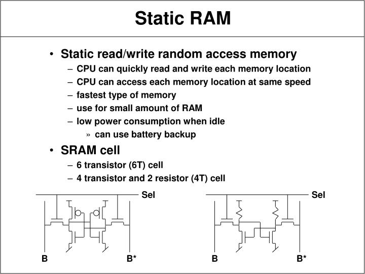 Static read/write random access memory